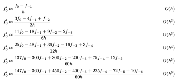 Backward difference approximations to the first derivative