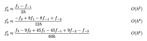 Centre difference approximations to the first derivative