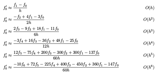Forward difference approximations to the first derivative