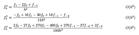 Centre difference approximations to the second derivative