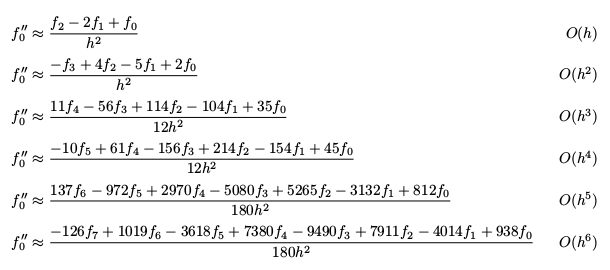 Forward difference approximations to the second derivative